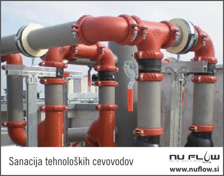 nuflow sanacija tehnoloških cevovodov